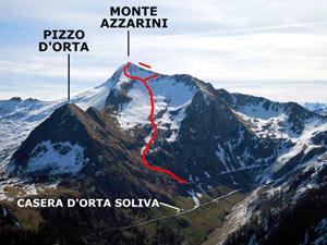 Via Normale Monte Azzarini (o Fioraro) - vers. W