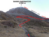 Via Normale Sasso Farinaccio - Immagine ripresa poco sopra la Casera di Cavic
