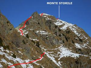 Via Normale Monte Storile - Via normale SSW