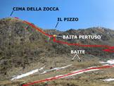 Via Normale Cima della Zocca - All'inizio del piano pascolivo, a S della Cima della Zocca