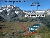Via Normale Monte Senevedo - Panorama di vetta