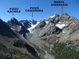 Via Normale Torrione Porro - Panorama di vetta