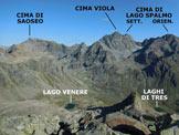 Via Normale Sasso Campana - Panorama di vetta, verso N