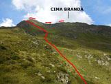 Via Normale Cima Brandà - Sui ripidi pendii erbosi del versante E