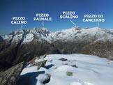 Via Normale Pizzo Sareggio - Panorama di vetta, verso W