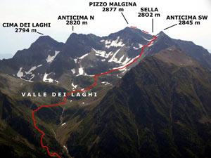 Via Normale Pizzo Malgina - dalla Valle dei Laghi