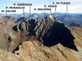 Via Normale Monte Combolo - Versante E - Panorama di vetta verso NNE