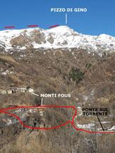 Via Normale Pizzo di Gino (invernale) - L'itinerario di salita dai Monti Fous