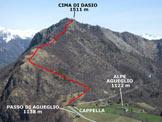 Via Normale Cima di Dasio - Pizzi di Parlasco - L'itinerario di discesa da W, dal Monte San Defendente