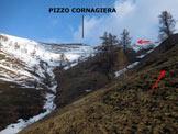 Via Normale Pizzo Cornagiera - In salita