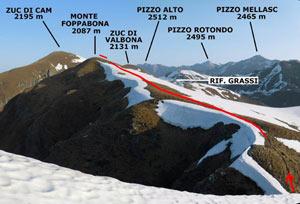 Via Normale Monte Foppabona