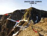 Via Normale Monte Foppabona - Il versante N del Zucco del Corvo, in giallo il sentiero attrezzato