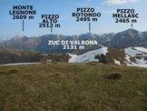 Via Normale Zuc di Cam (o Zucco di Cam) - Panorama di vetta, verso NNW
