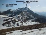 Via Normale Zuc di Valbona - Panorama verso E, dalla vetta dello Zuc di Valbona