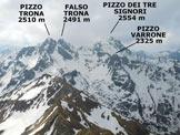 Via Normale Pizzo Mellasc - Cresta WNW - Panorama di vetta, verso SE