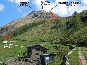 Via Normale Piancone Basso