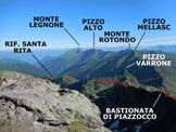 Via Normale Pizzo dei Tre Signori - dal Rif. Santa Rita - Panorama di vetta verso NW e parte dell'itinerario di salita