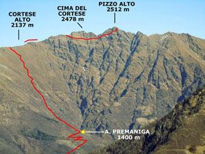 Via Normale Pizzo Alto - Da Premaniga