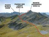 Via Normale Pizzo del Vento - dalla Val Tartano - Panorama di vetta verso E