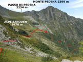 Via Normale Monte Tartano - Cresta SE - Panorama di vetta, verso NW