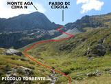 Via Normale Monte Aga - da Ambria - Il punto in cui si attraversa il piccolo torrente, sopra le Baite di Cigola