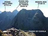 Via Normale Pizzo di Cigola - Panorama di vetta, verso SE