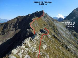 Via Normale Pizzo di Cigola - Cresta SW