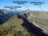 Via Normale Pizzo di Cigola - Cresta SW - Il percorso della cresta SW, visto dalla vetta