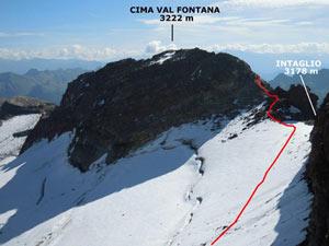 Via Normale Cima Val Fontana