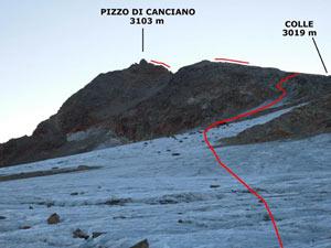 Via Normale Pizzo di Canciano - dal Cornetto