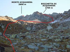 Via Normale Monte Acquanera