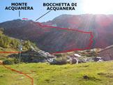 Via Normale Monte Acquanera - L'itinerario dall'Alpe Acquanera