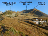 Via Normale Monte Campondola - Panorama di vetta, verso NW