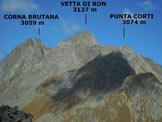 Via Normale Cima Finale - Panorama dalla cima, sul Gruppo della Vetta di Ron