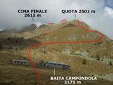 Via Normale Cima Finale - Cresta SSE - L'itinerario della cresta SSE, dalla Baita Campóndola