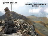 Via Normale Cima Finale - Cresta SSE - Panorama di vetta, verso S