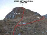 Via Normale Cima di Val Lunga - Cresta SW - Immagine ripresa dal versante meridionale, alla base della cresta SW