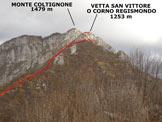 Via Normale Vetta San Vittore - Immagine ripresa dalla vetta del Monte San Martino
