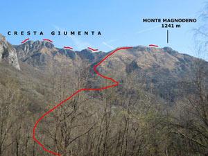 Via Normale Monte Magnodeno - da Nord