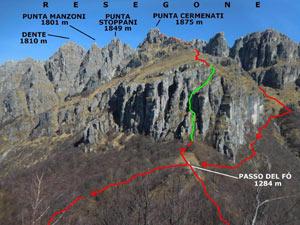 Via Normale Monte Magnodeno - Resegone