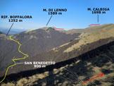 Via Normale Monte di Tremezzo - da sud - Sulla dorsale S del M. di Tremezzo. In rosso la traversata, in giallo la discesa