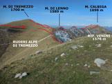 Via Normale Monte di Tremezzo - da sud - L'itinerario della traversata, dal M. Crocione