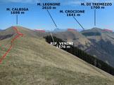 Via Normale Monte di Tremezzo - da sud - L'itinerario della traversata, dal M. di Lenno
