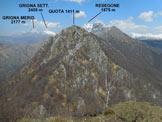 Via Normale Monte Ocone (traversata) - Panorama verso N, dalla vetta del Monte Ocone