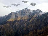 Via Normale Zucco Pertusio - Panorama di vetta, verso NE