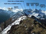 Via Normale Monte Motta - Cima del Larice - Immagine ripresa dal Monte Motta