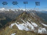 Via Normale Monte Motta - Cima del Larice - Immagine ripresa dalla Cima del Larice