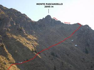 Via Normale Monte Pascaniello