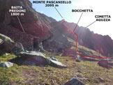 Via Normale Monte Pascaniello - L'itinerario, dalla Baita Predoni