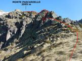 Via Normale Monte Pascaniello - Sulla cresta S